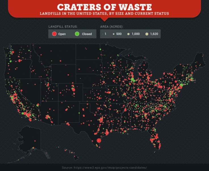 landfills-us-1